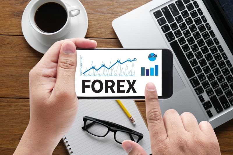 forexchart
