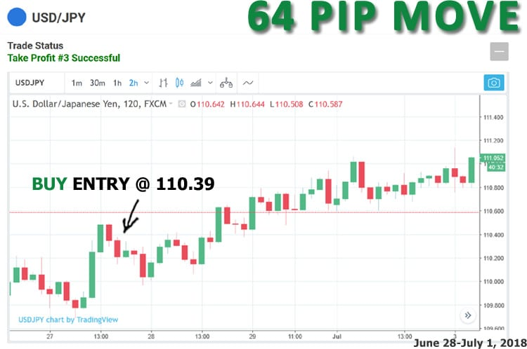 View more trades like this one.