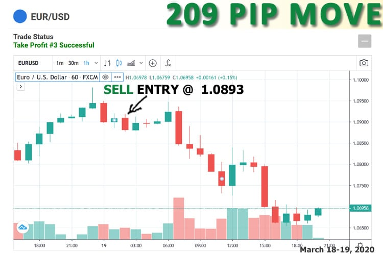 See more trades like this one - click here.